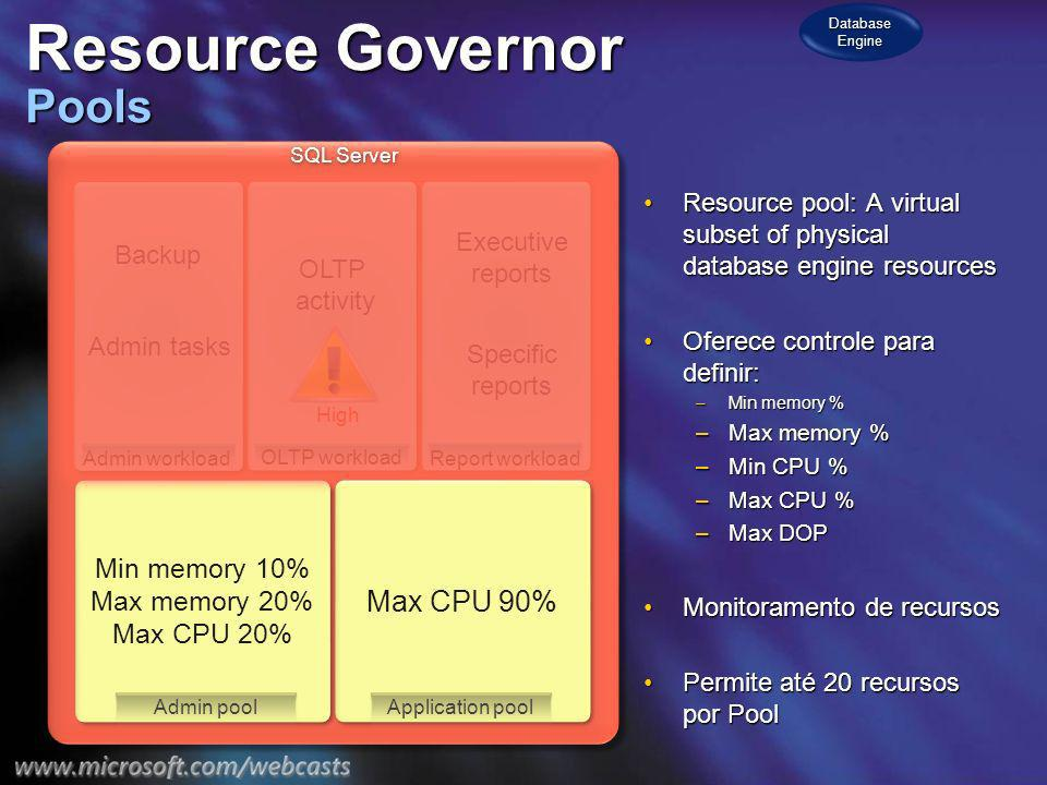 Resource Governor Pools