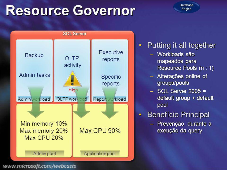 Resource Governor Putting it all together Benefício Principal