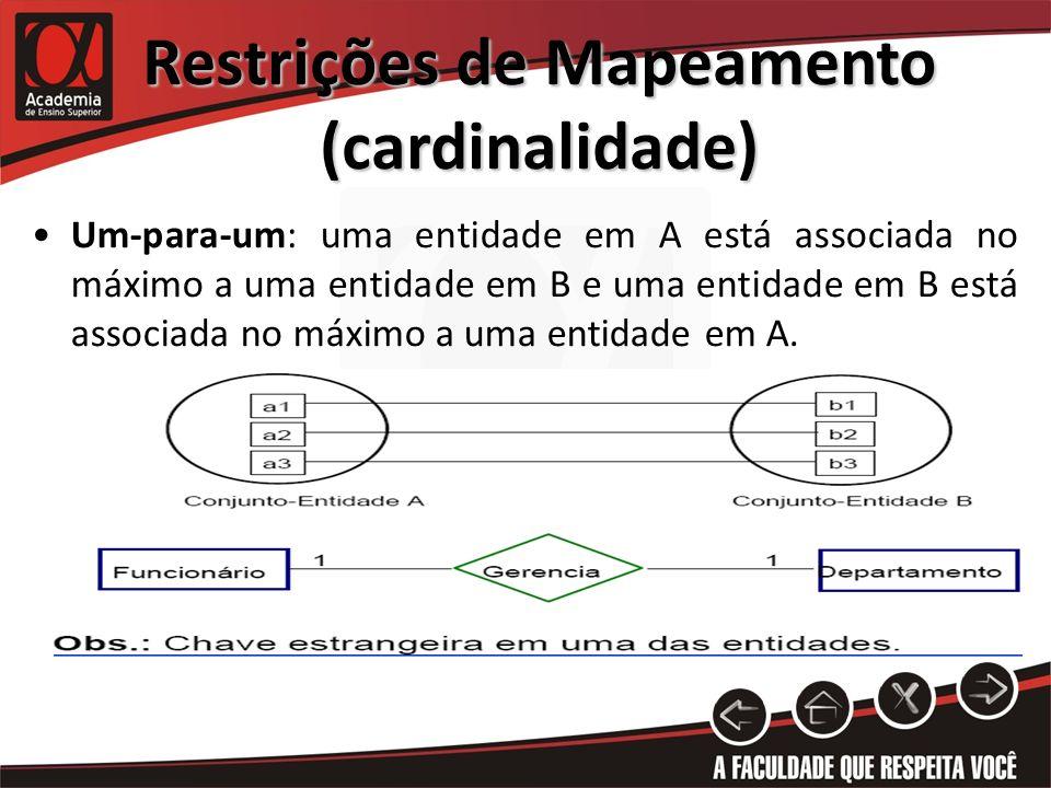 Restrições de Mapeamento (cardinalidade)