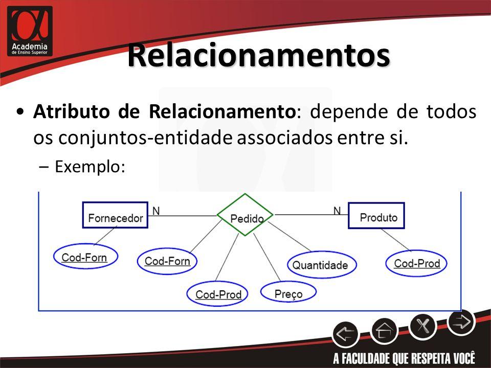 Relacionamentos Atributo de Relacionamento: depende de todos os conjuntos-entidade associados entre si.
