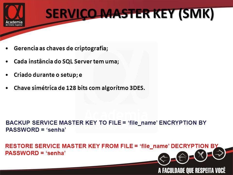 Serviço MASTER KEY (SMK)