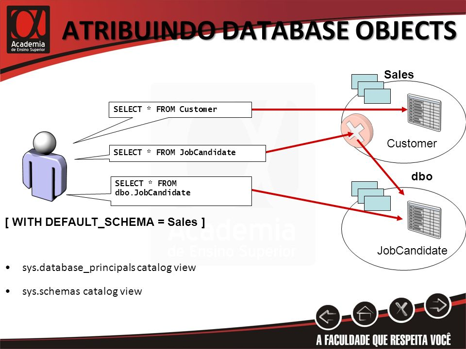 Atribuindo Database Objects