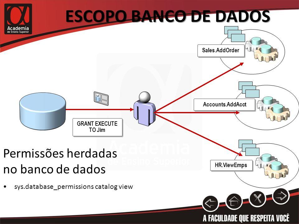 Escopo Banco de dados Permissões herdadas no banco de dados Sales