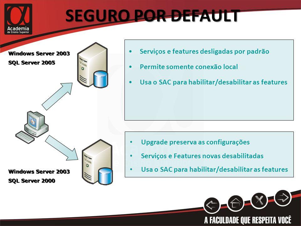 Seguro por default Serviços e features desligadas por padrão