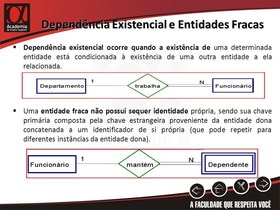 Dependência Existencial e Entidades Fracas