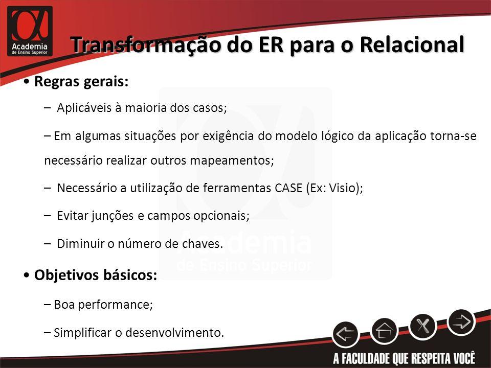 Transformação do ER para o Relacional
