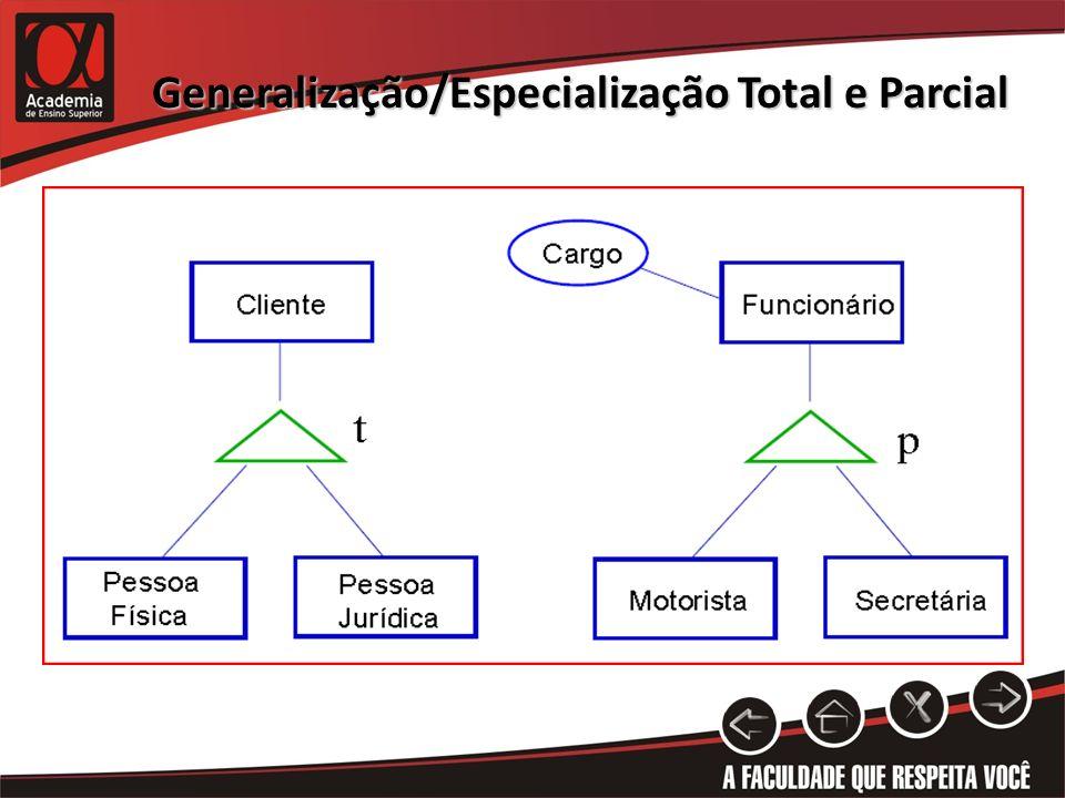 Generalização/Especialização Total e Parcial