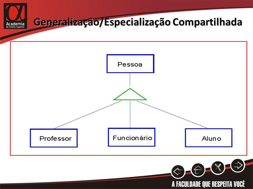 Generalização/Especialização Compartilhada