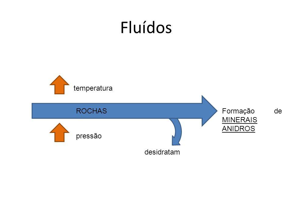 Fluídos temperatura ROCHAS Formação de MINERAIS ANIDROS pressão