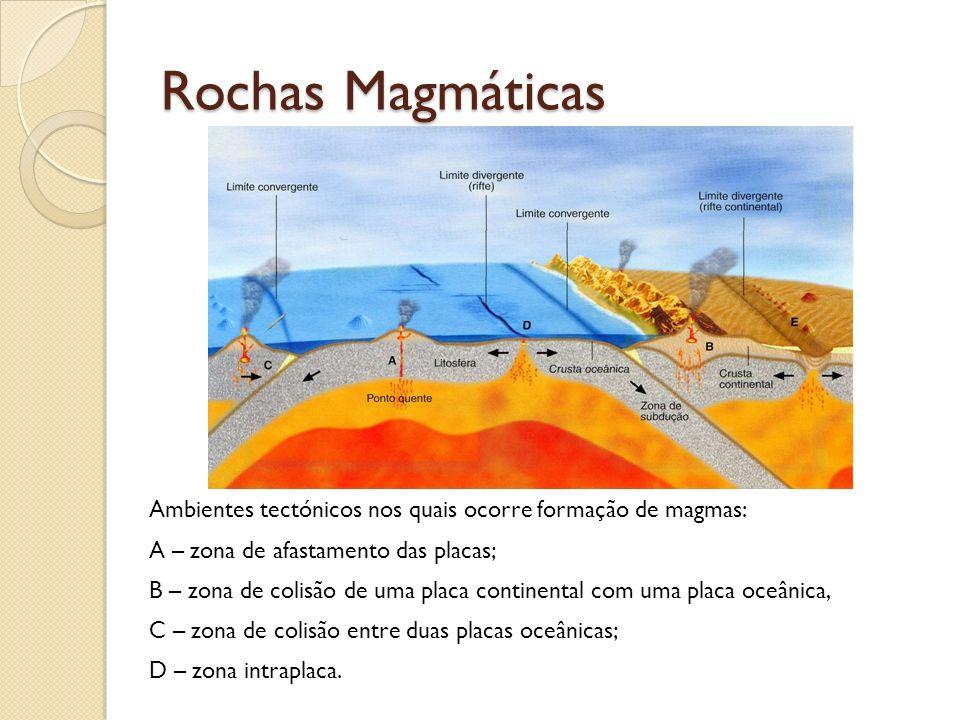 Rochas Magmáticas Ambientes tectónicos nos quais ocorre formação de magmas: A – zona de afastamento das placas;