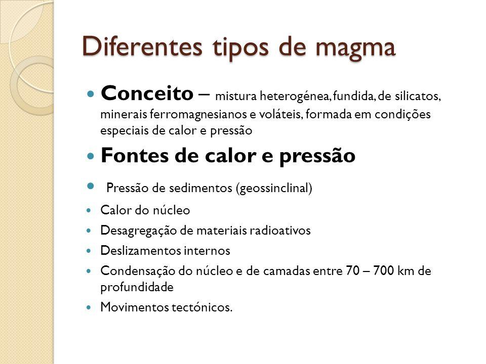 Diferentes tipos de magma