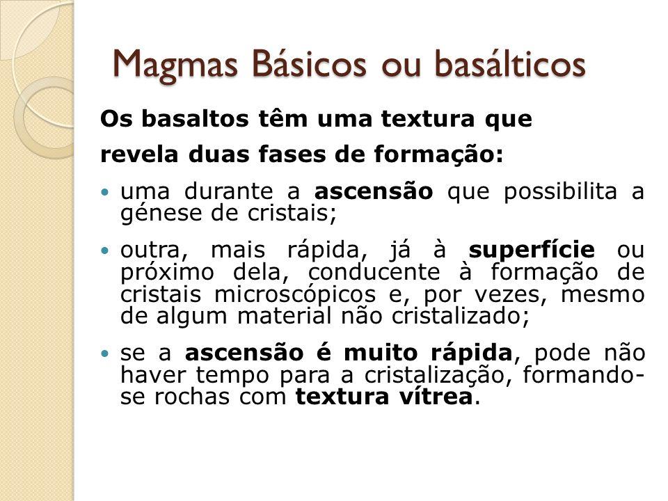 Magmas Básicos ou basálticos