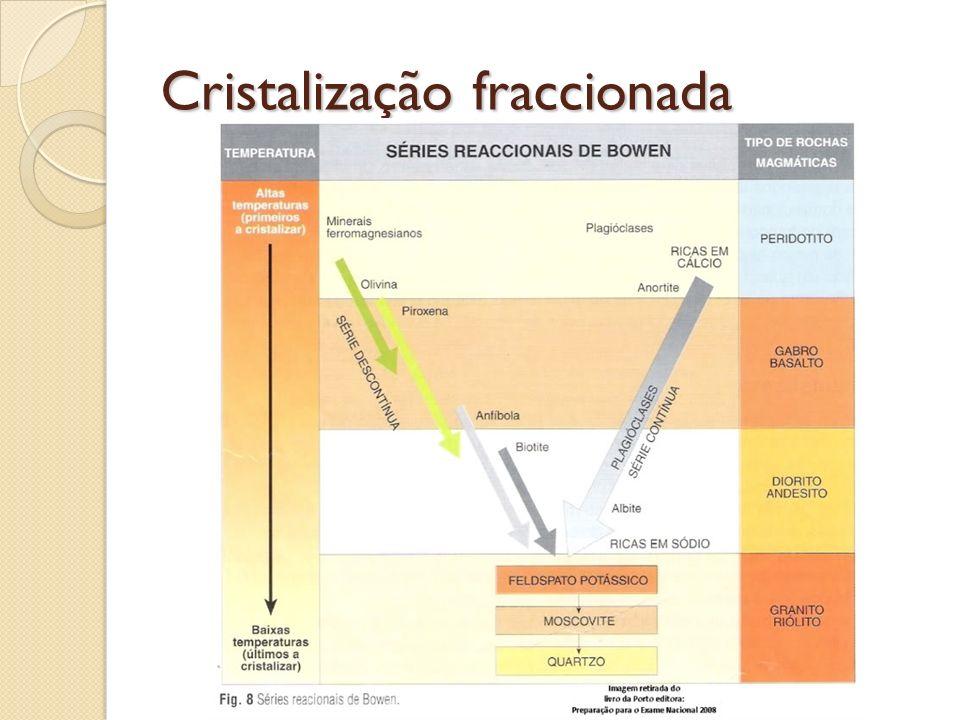 Cristalização fraccionada
