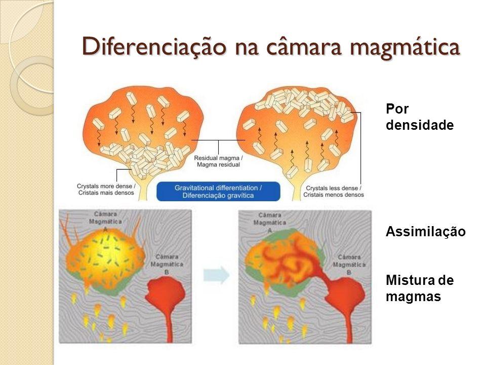 Diferenciação na câmara magmática