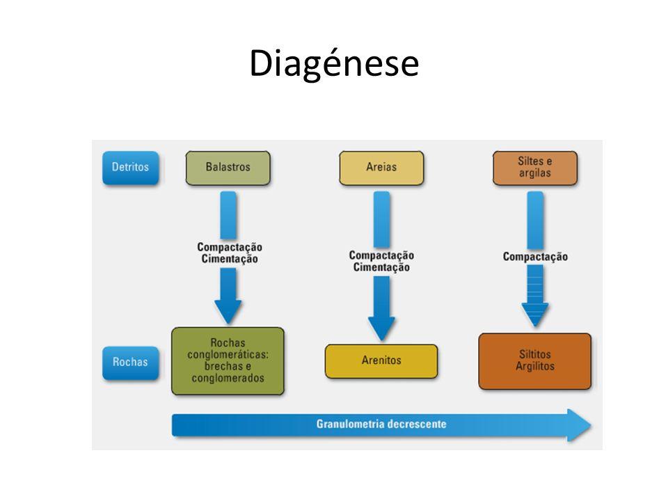 Diagénese