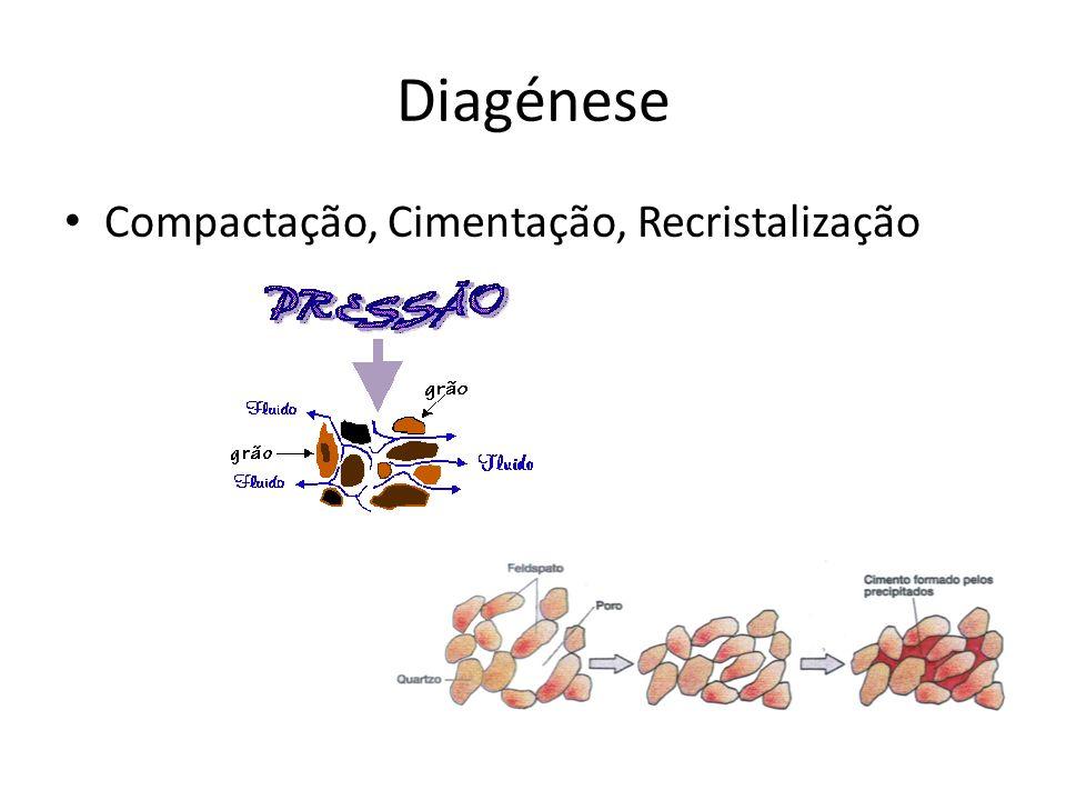 Diagénese Compactação, Cimentação, Recristalização