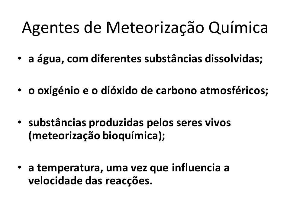 Agentes de Meteorização Química