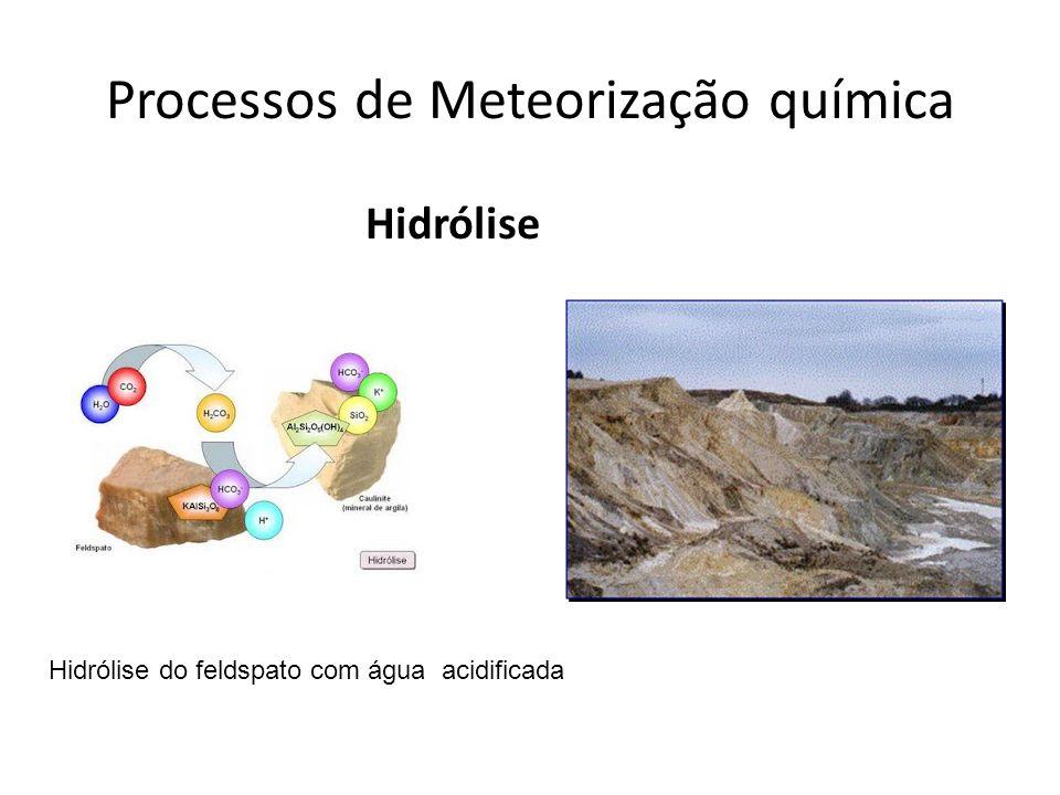 Processos de Meteorização química
