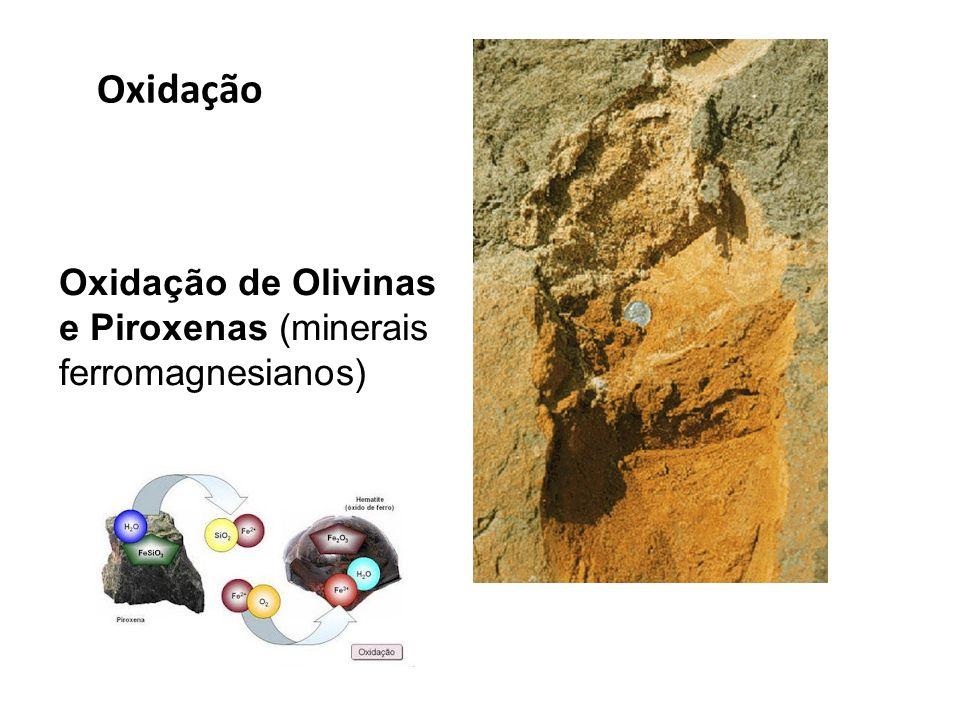 Oxidação Oxidação de Olivinas e Piroxenas (minerais ferromagnesianos)