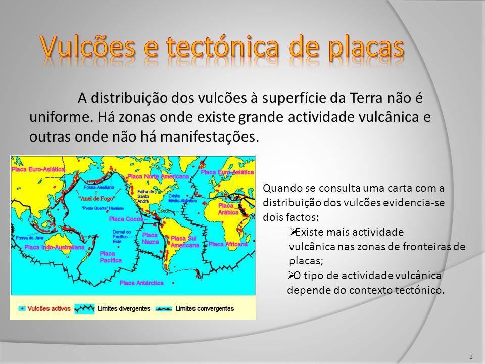 Vulcões e tectónica de placas