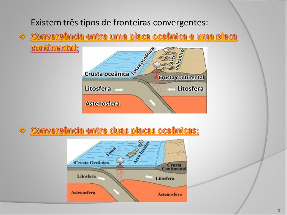Existem três tipos de fronteiras convergentes: