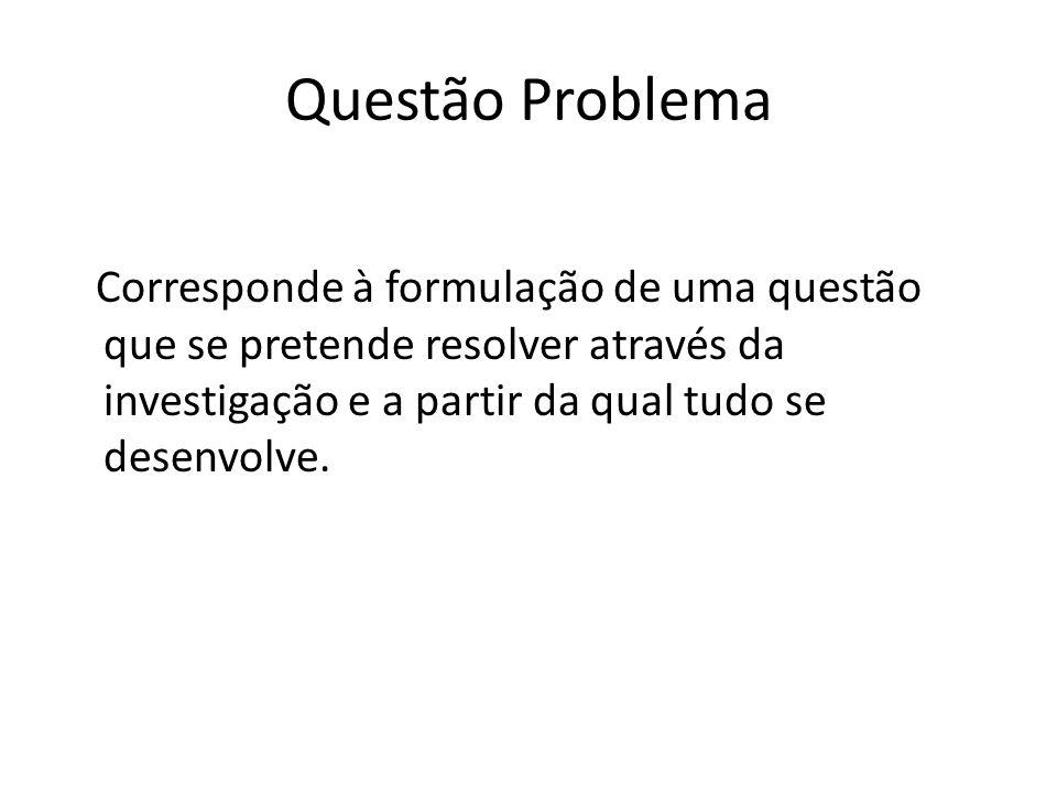 Questão Problema Corresponde à formulação de uma questão que se pretende resolver através da investigação e a partir da qual tudo se desenvolve.