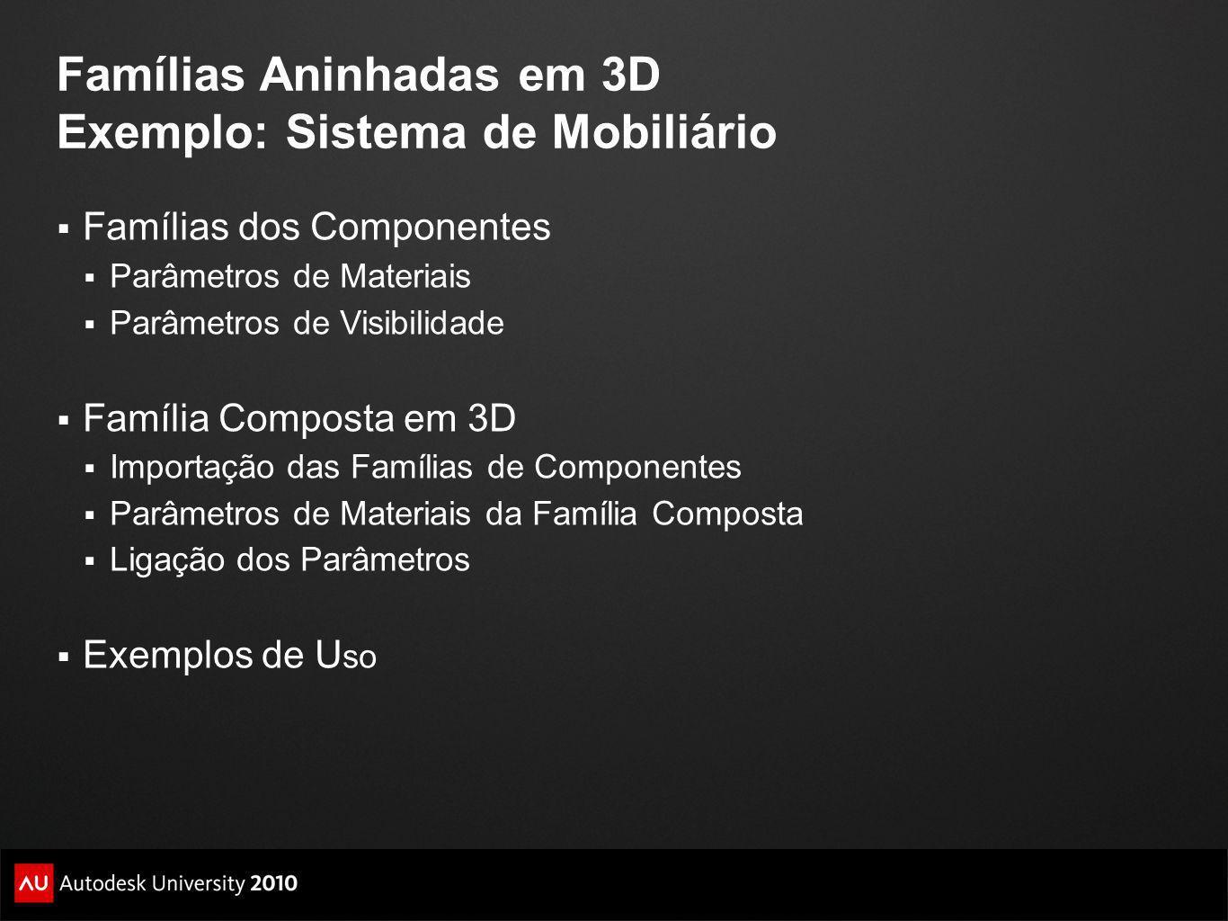 Famílias Aninhadas em 3D Exemplo: Sistema de Mobiliário
