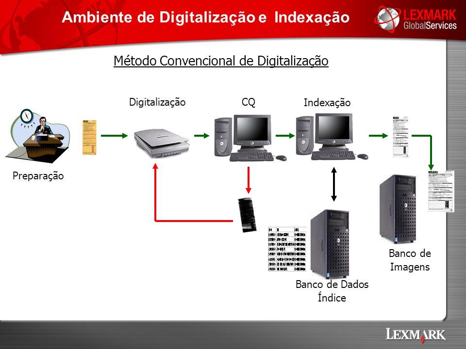 Ambiente de Digitalização e Indexação