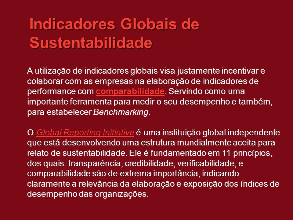 Indicadores Globais de Sustentabilidade
