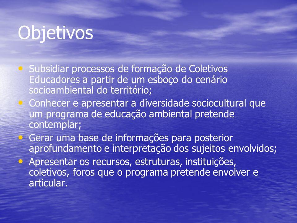 Objetivos Subsidiar processos de formação de Coletivos Educadores a partir de um esboço do cenário socioambiental do território;