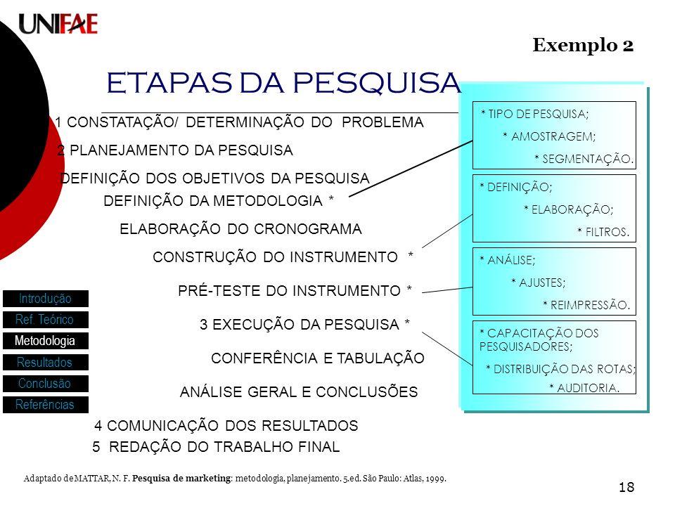 ETAPAS DA PESQUISA Exemplo 2 1 CONSTATAÇÃO/ DETERMINAÇÃO DO PROBLEMA