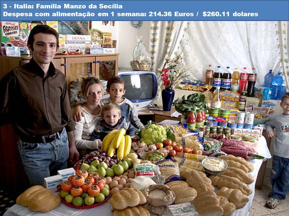 3 - Italia: Família Manzo da Secília