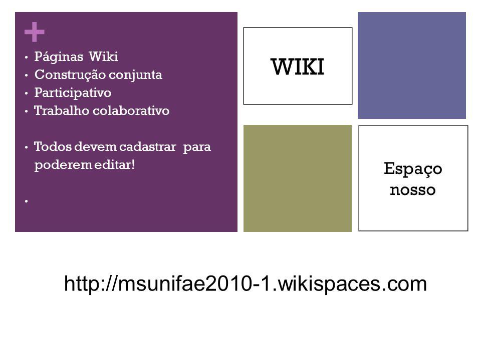 WIKI http://msunifae2010-1.wikispaces.com Espaço nosso Páginas Wiki