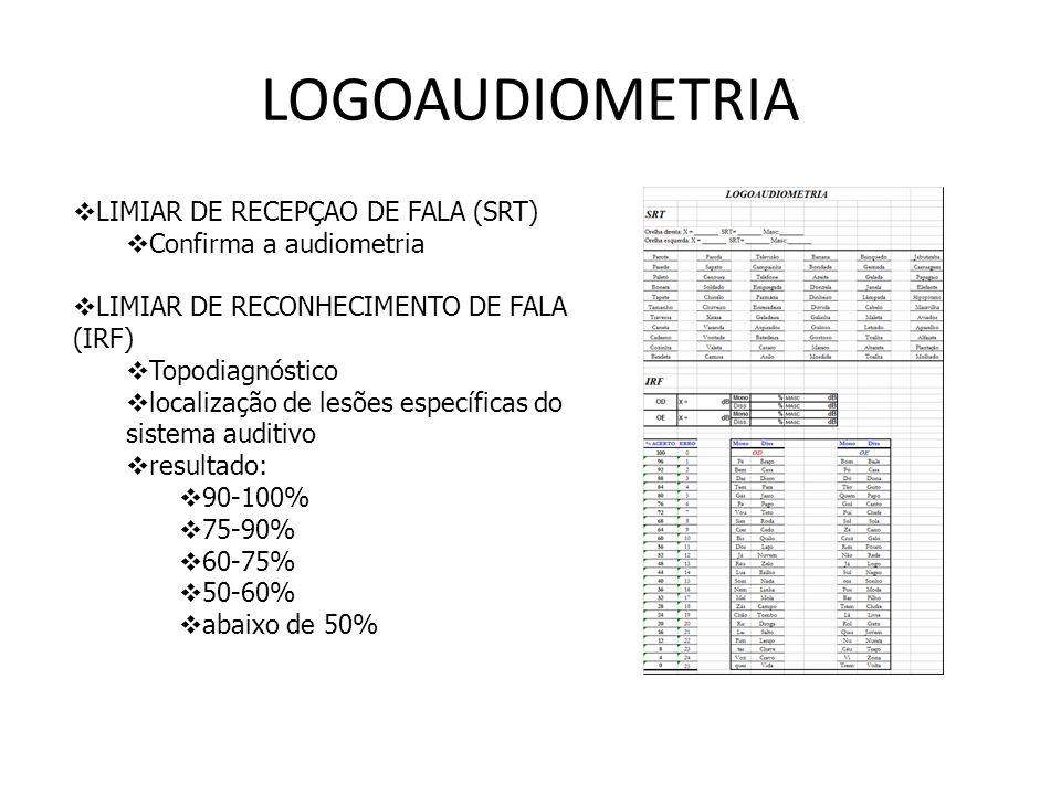 LOGOAUDIOMETRIA LIMIAR DE RECEPÇAO DE FALA (SRT)