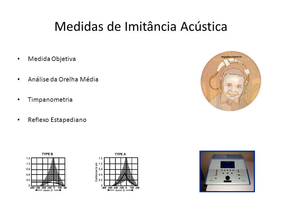 Medidas de Imitância Acústica