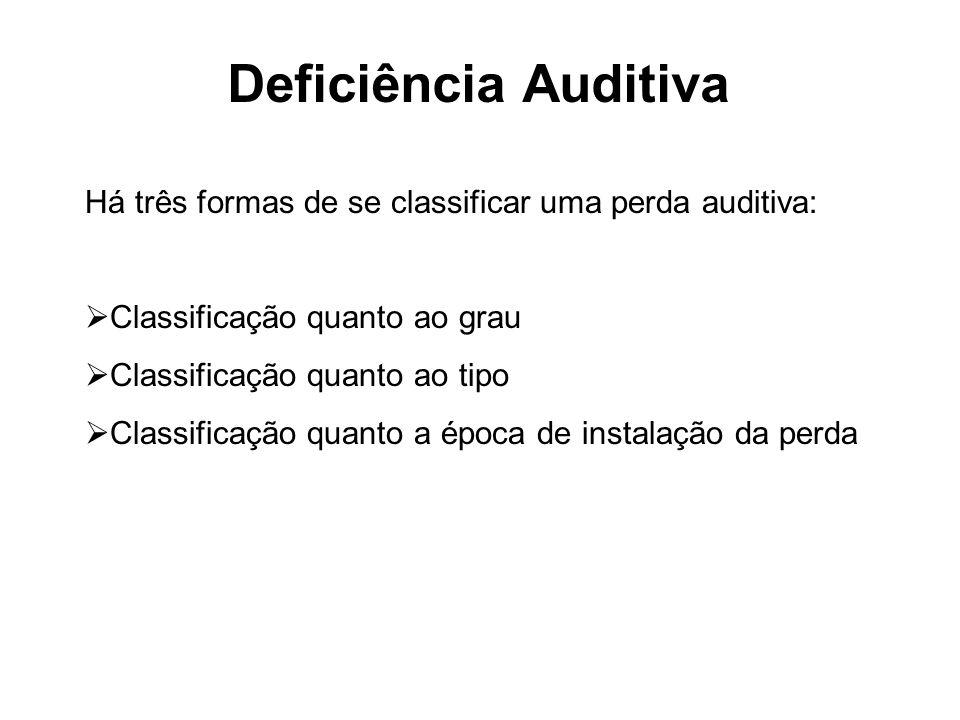 Deficiência Auditiva Há três formas de se classificar uma perda auditiva: Classificação quanto ao grau.