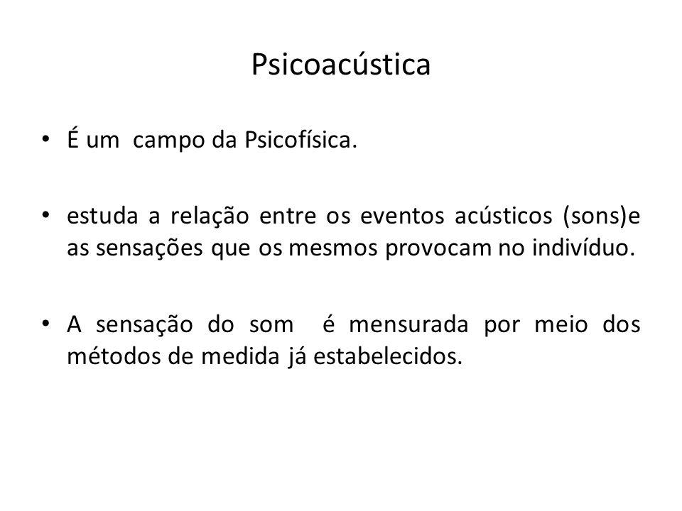 Psicoacústica É um campo da Psicofísica.