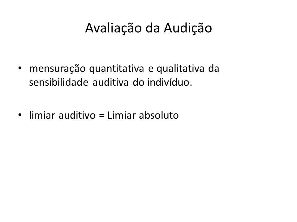 Avaliação da Audição mensuração quantitativa e qualitativa da sensibilidade auditiva do indivíduo.