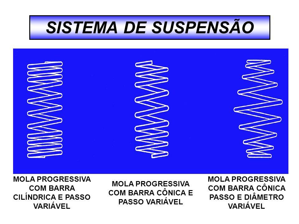 SISTEMA DE SUSPENSÃO MOLA PROGRESSIVA COM BARRA CILÍNDRICA E PASSO VARIÁVEL. MOLA PROGRESSIVA COM BARRA CÔNICA PASSO E DIÂMETRO.