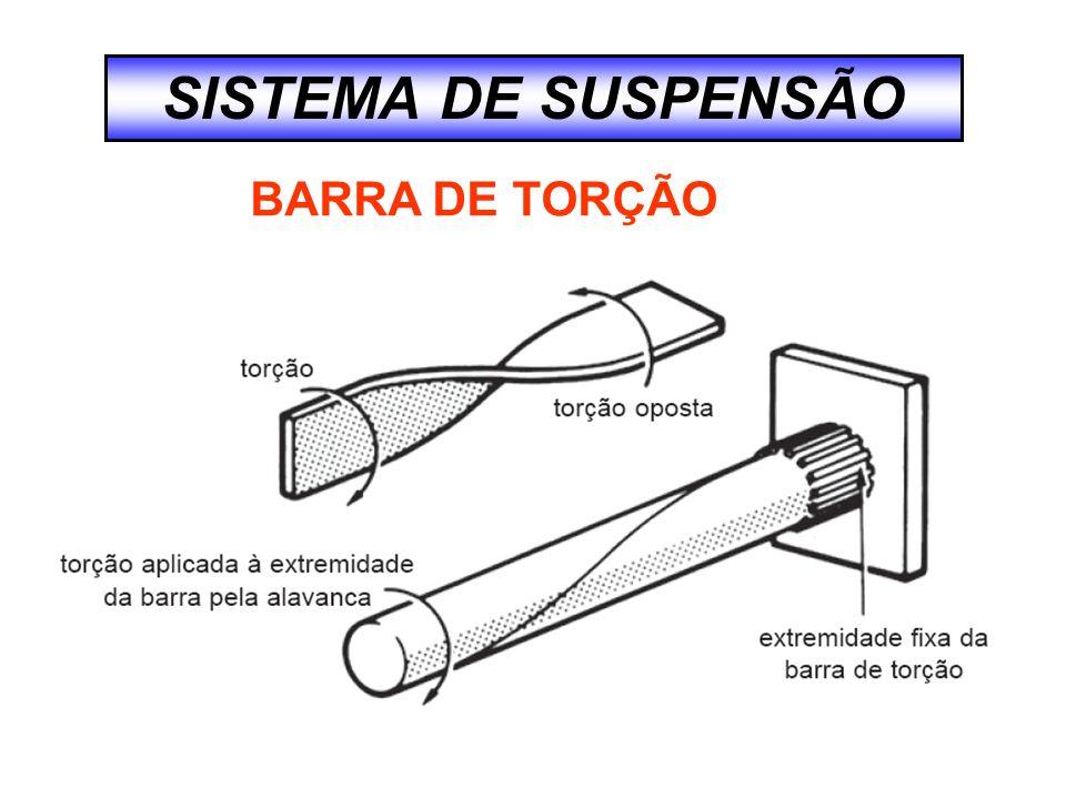 SISTEMA DE SUSPENSÃO BARRA DE TORÇÃO