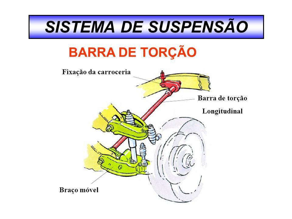SISTEMA DE SUSPENSÃO BARRA DE TORÇÃO Fixação da carroceria