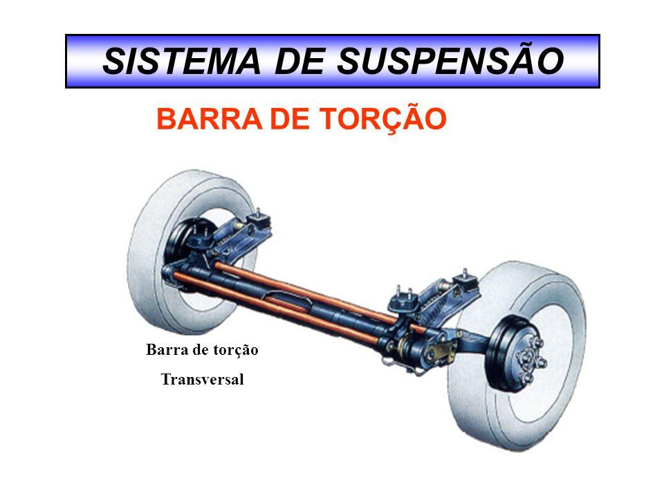 SISTEMA DE SUSPENSÃO BARRA DE TORÇÃO Barra de torção Transversal