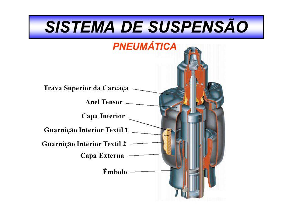 SISTEMA DE SUSPENSÃO PNEUMÁTICA Trava Superior da Carcaça Anel Tensor