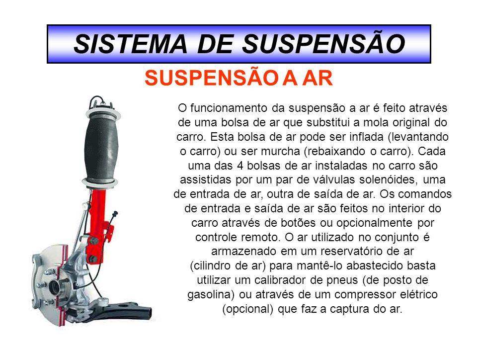 SISTEMA DE SUSPENSÃO SUSPENSÃO A AR