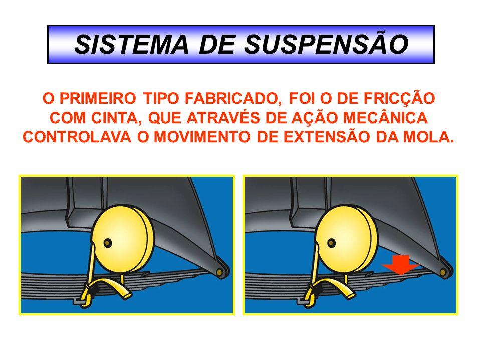 SISTEMA DE SUSPENSÃO O PRIMEIRO TIPO FABRICADO, FOI O DE FRICÇÃO