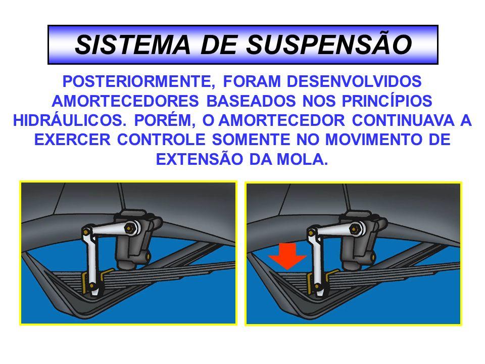 SISTEMA DE SUSPENSÃO POSTERIORMENTE, FORAM DESENVOLVIDOS