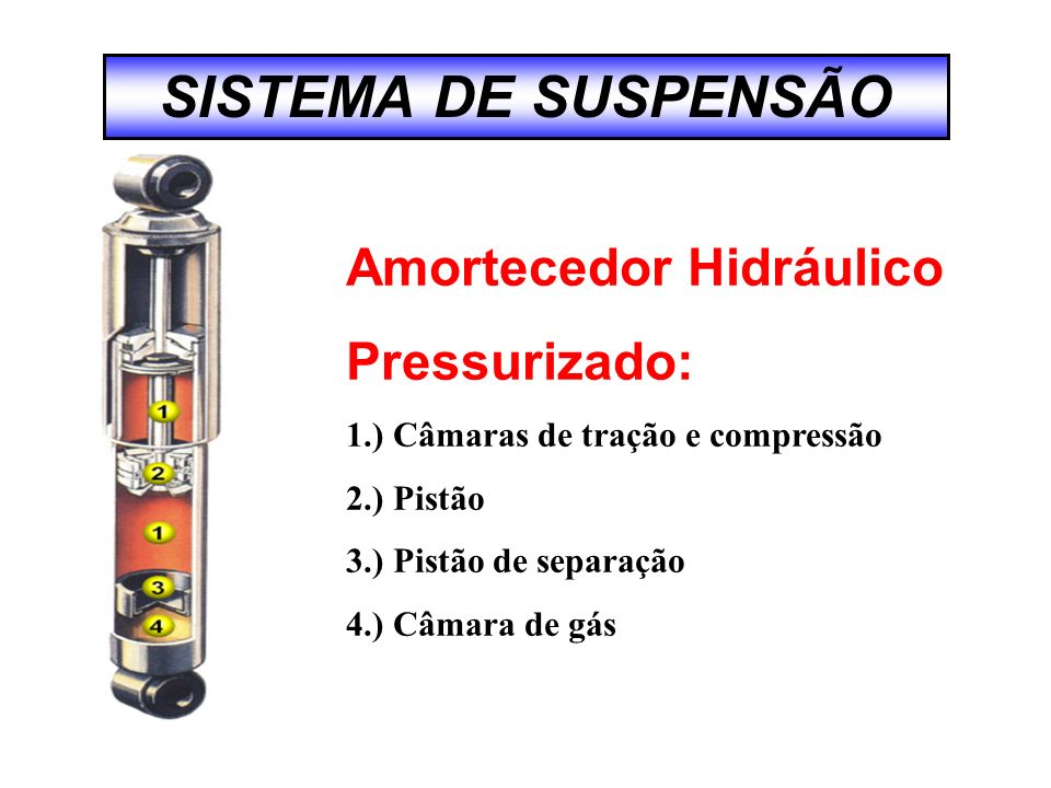 SISTEMA DE SUSPENSÃO Amortecedor Hidráulico Pressurizado: