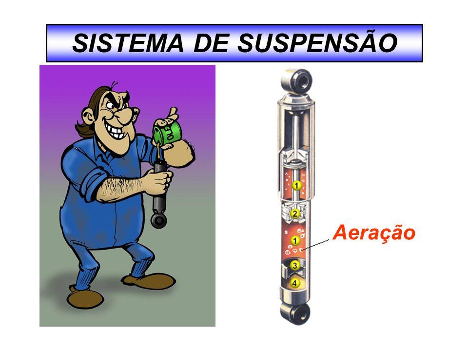 SISTEMA DE SUSPENSÃO Aeração