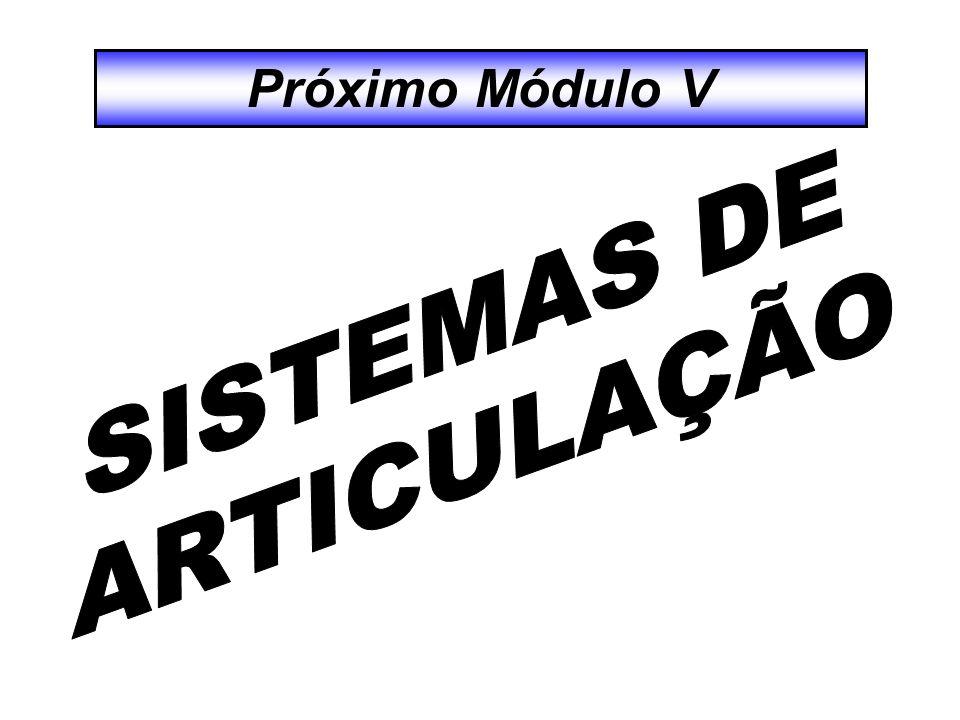 Próximo Módulo V SISTEMAS DE ARTICULAÇÃO