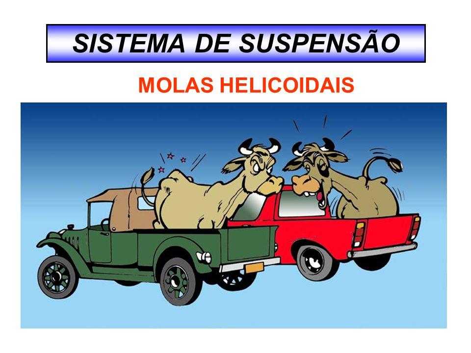 SISTEMA DE SUSPENSÃO MOLAS HELICOIDAIS